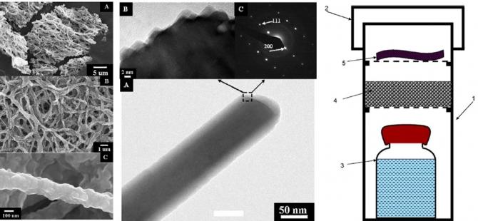 Preparation of MnO nanofibers by novel hydrothermal treatment of manganese acetate/PVA electrospun nanofiber mats