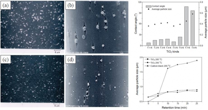Particle Dispersibility Improvement of Polyester Fibers with a New Line Injection