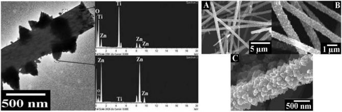 Titanium oxide nanofibers attached to zinc oxide nanobranches as a novel nanostructure for lithium ion batteries applications