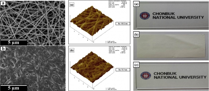 Keratin/poly (vinyl alcohol) blended nanofibers with high optical transmittance