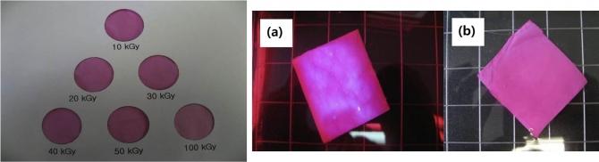Dyeing of electrospun nylon 6 nanofibers with reactive dyes using electron beam irradiation