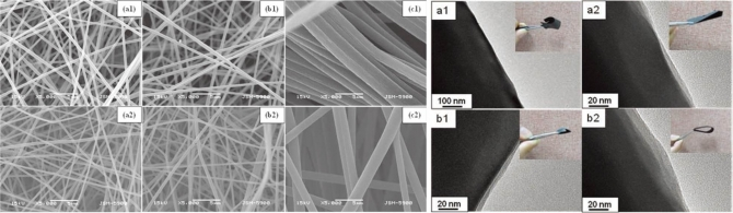 Flexible and Conducting Carbon Nanofibers Obtained from Electrospun Polyacrylonitrile/Phosphoric Acid Nanofibers